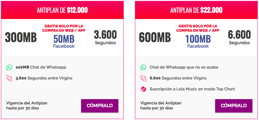 Comparing The BEST Prepaid SIM Card Plans In Colombia